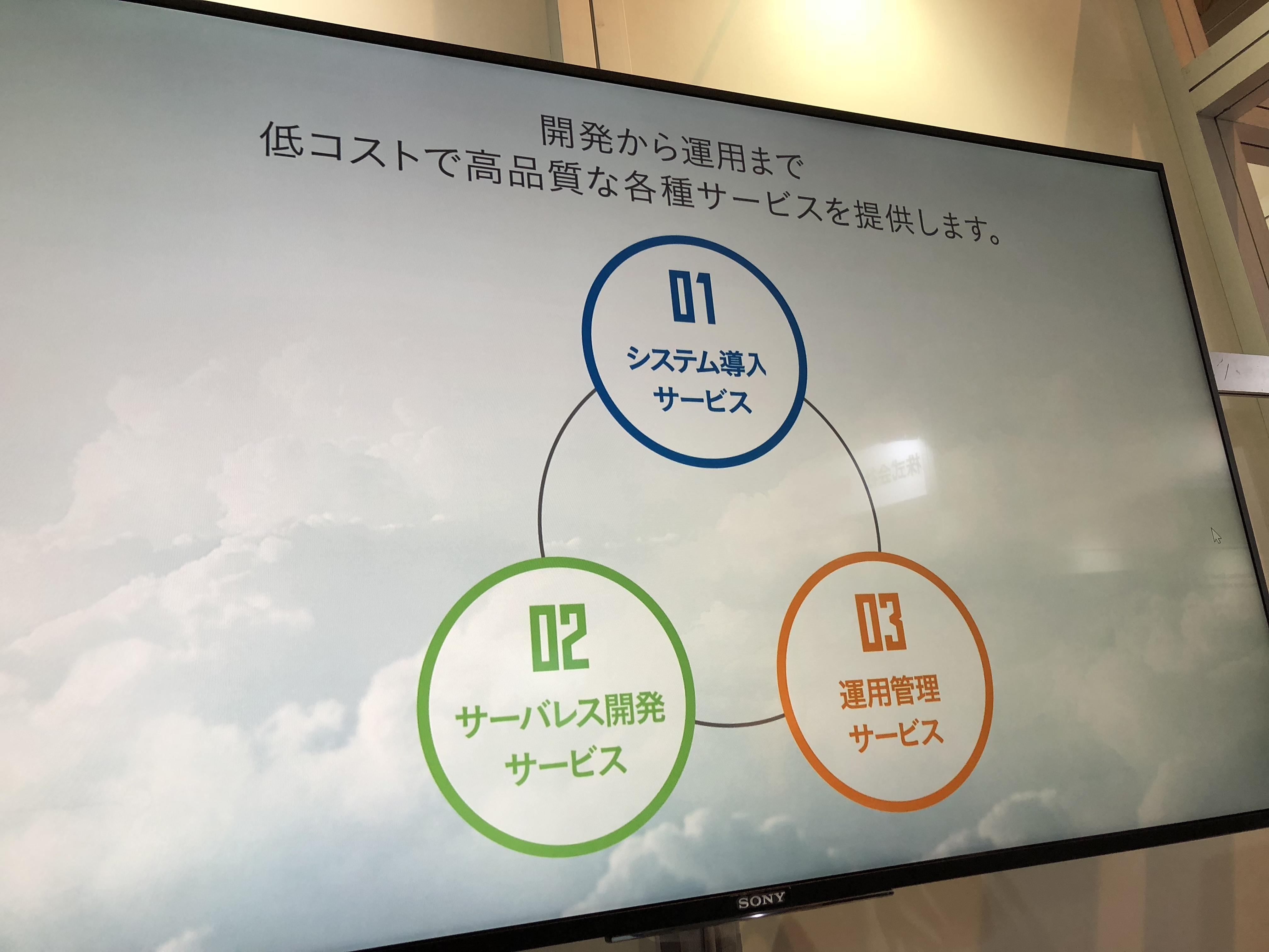 AWS Summit Tokyo 2018 終了しました!